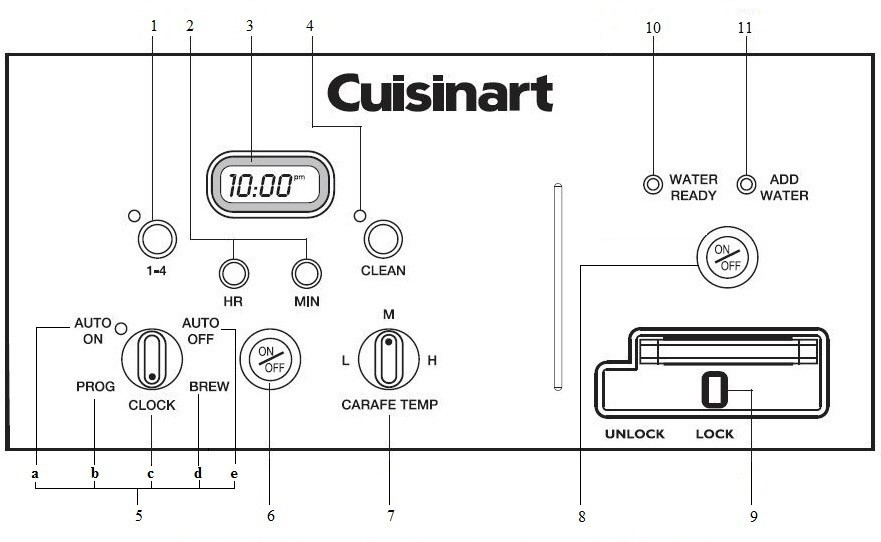 How To Set Auto Timer On A Cuisinart Coffee Maker