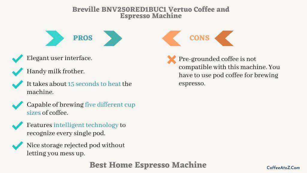 best mid range home espresso machine