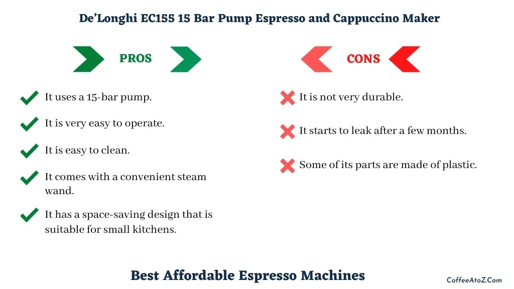 budget espresso machine reviews