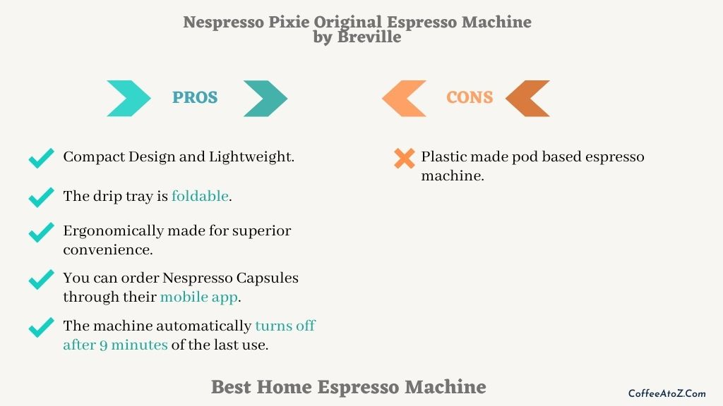 best in home espresso machine