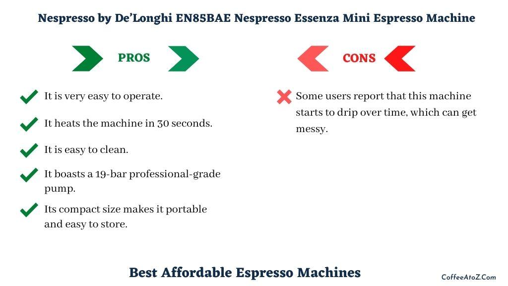 cheap espresso machines reviews