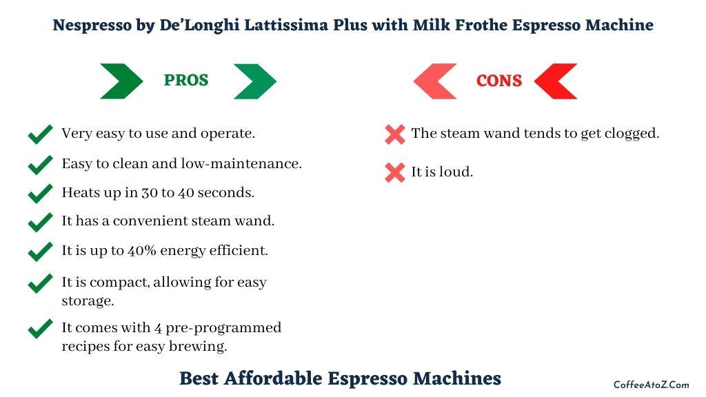 affordable espresso machine reviews