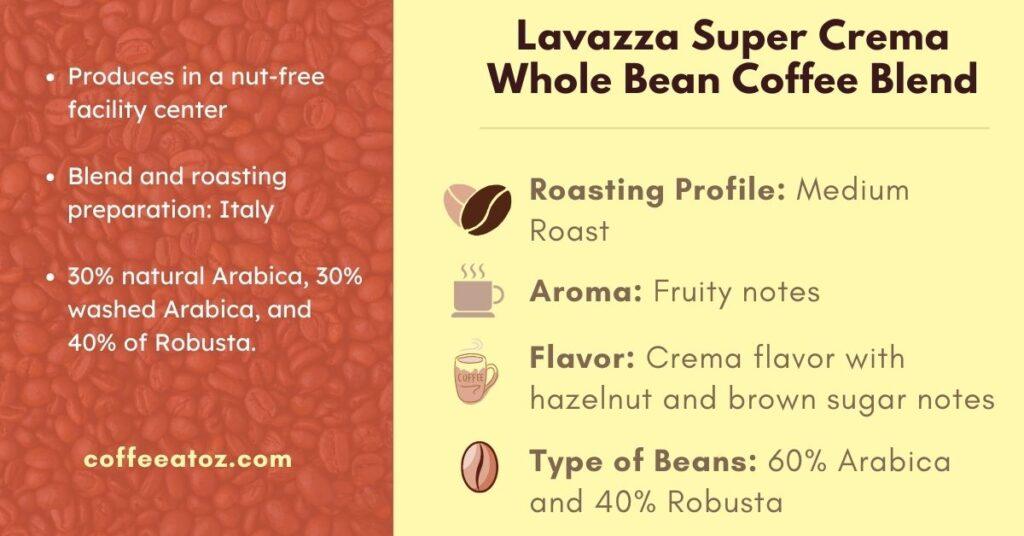 Lavazza Super Crema Medium Roast
