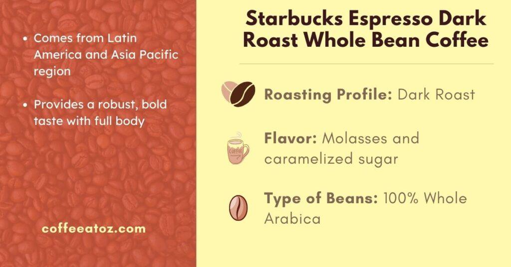 Starbucks Espresso Dark Roast Bean