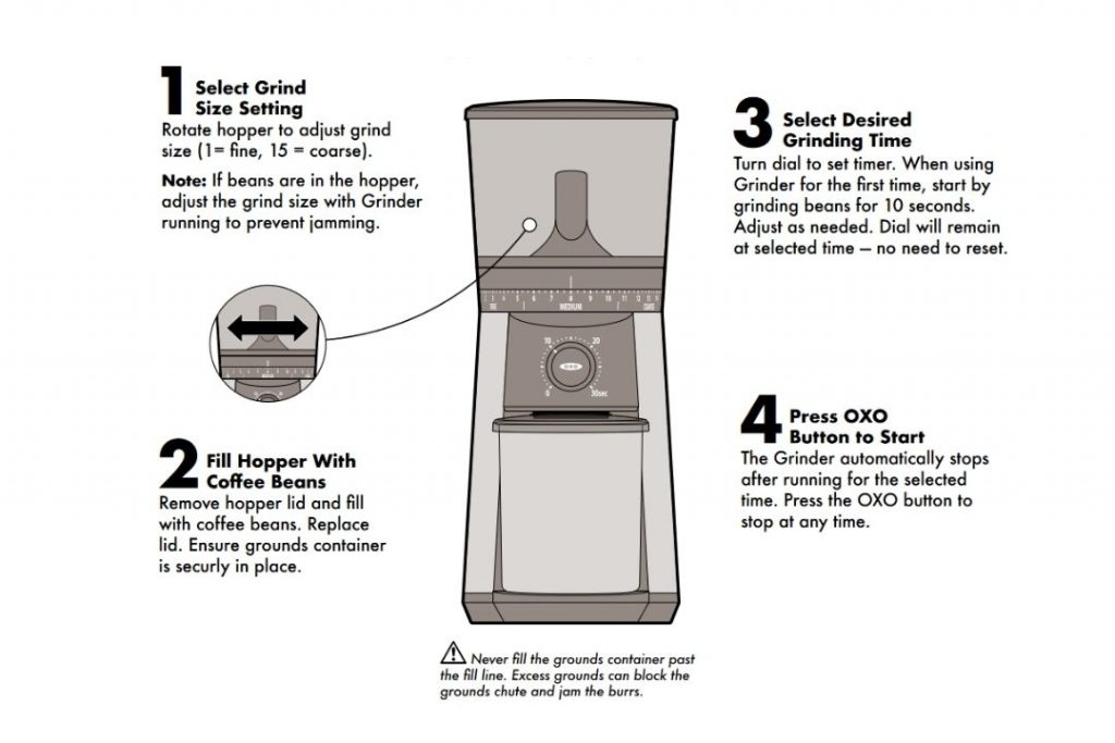 oxo brew conical burr coffee grinder with integrated scale review