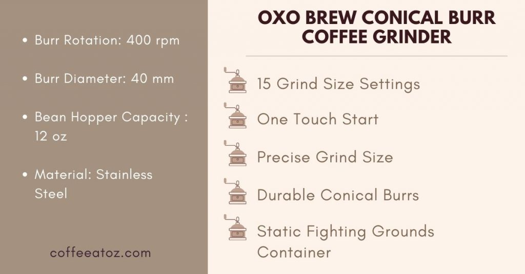 oxo burr grinder review